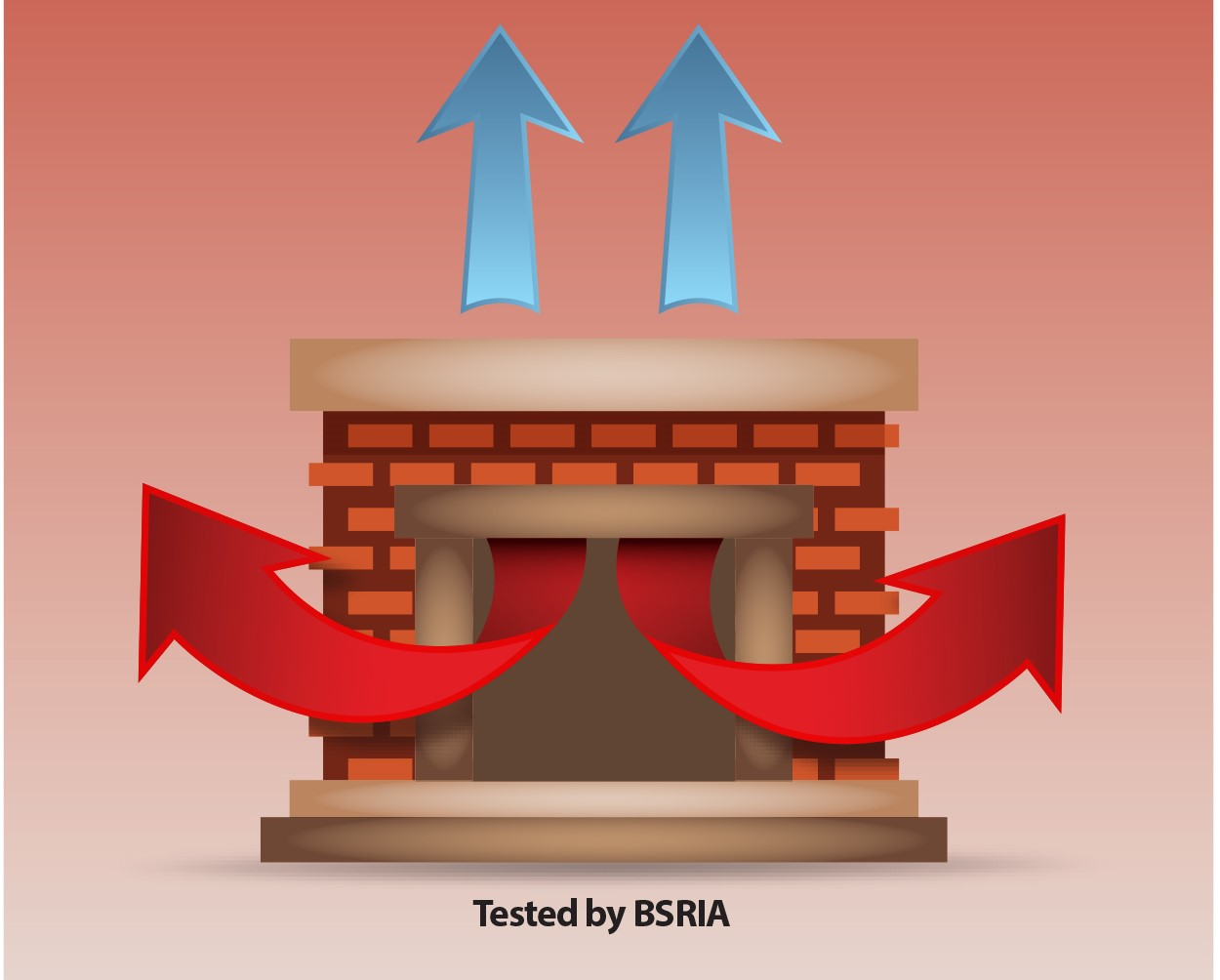 diagram illustrating consequences of blocking the chimney to air flow. Cold air is prevented from sinking down and warm air is prevented from escaping upwards